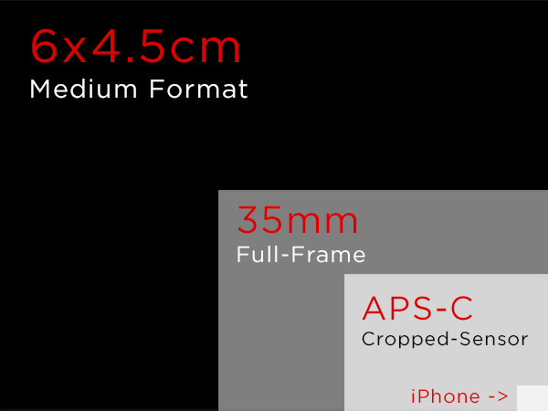 Sensor-Comparison-APS-C-Medium-Full